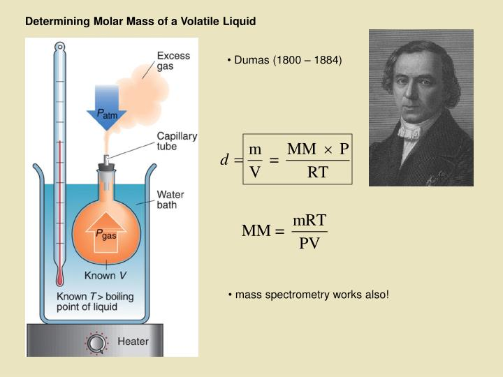 Determining Molar Mass of a Volatile Liquid