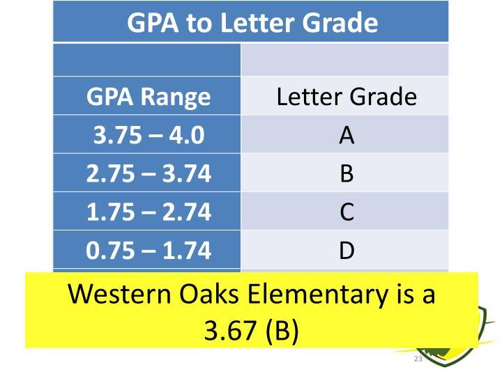 Western Oaks Elementary is a