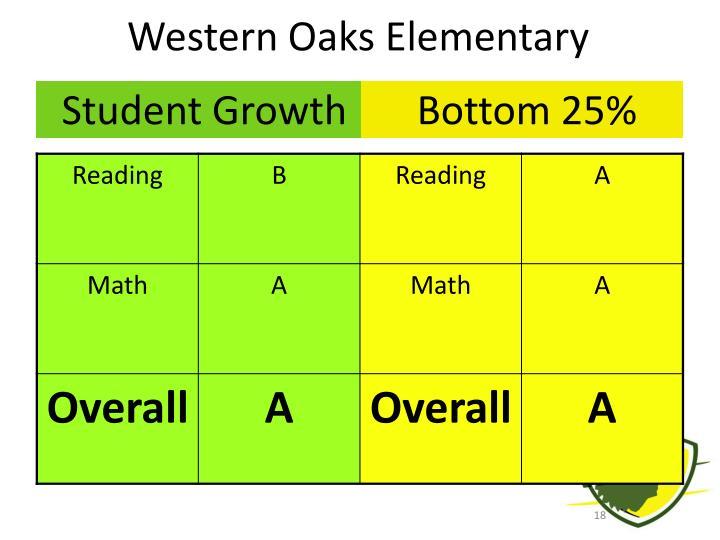 Western Oaks Elementary