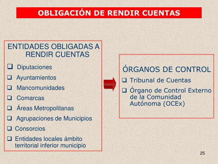 OBLIGACIÓN DE RENDIR CUENTAS