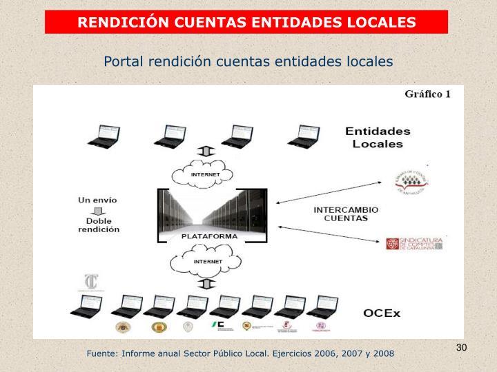 RENDICIÓN CUENTAS ENTIDADES LOCALES