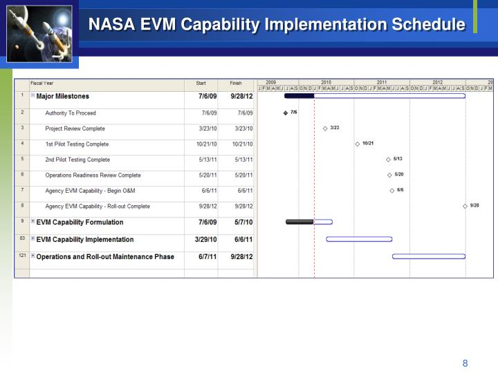 NASA EVM Capability Implementation Schedule
