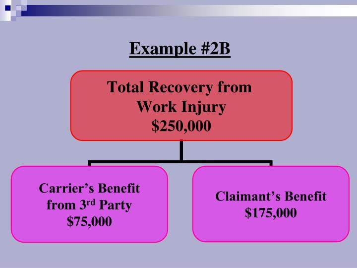 Example #2B