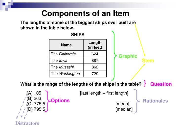 Components of an Item