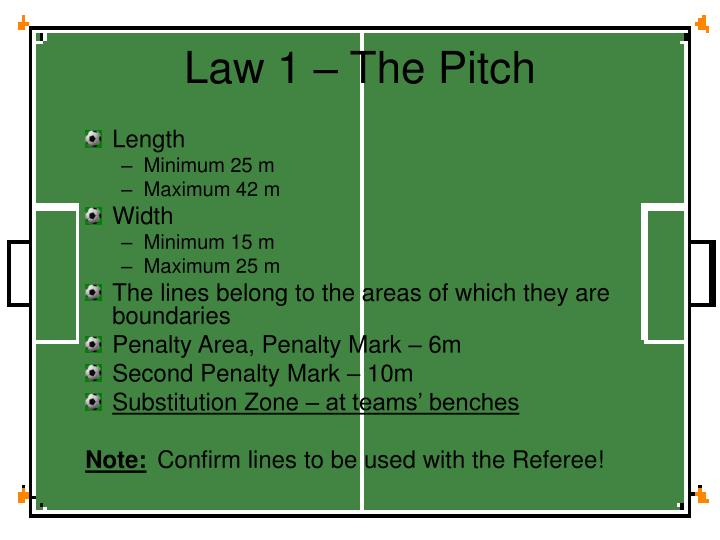 Law 1 – The Pitch