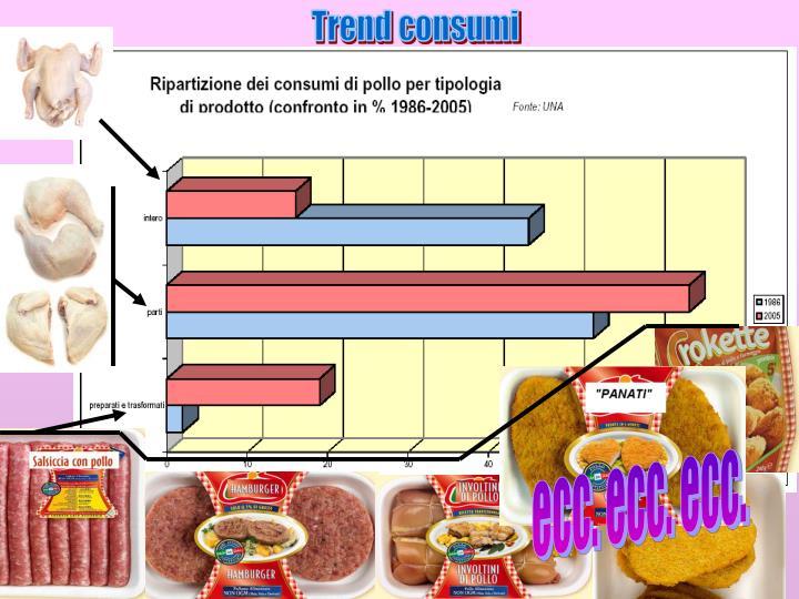 Trend consumi