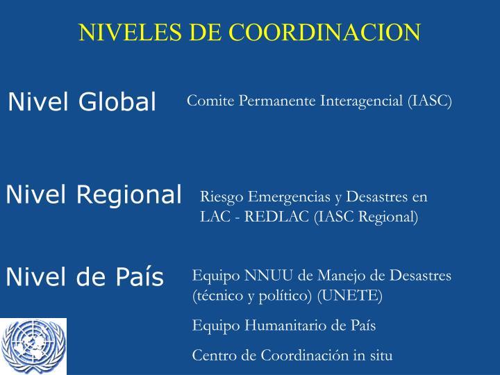 NIVELES DE COORDINACION