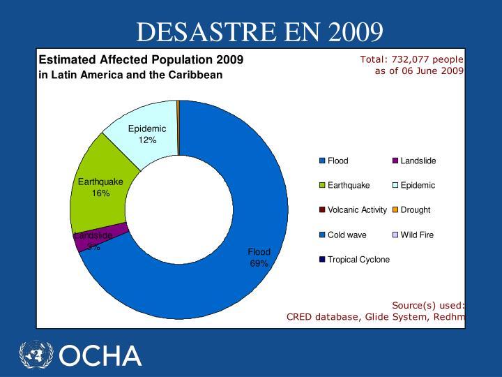 DESASTRE EN 2009