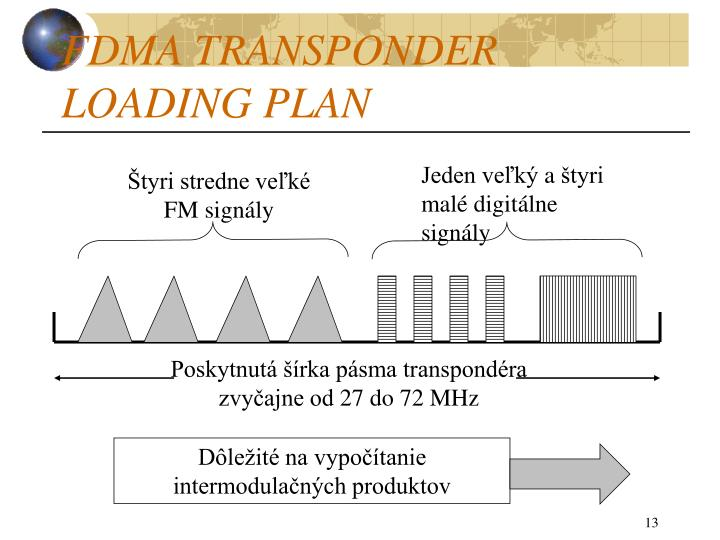FDMA TRANSPONDER LOADING PLAN