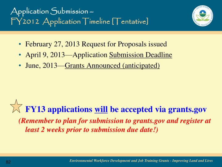 Application Submission –