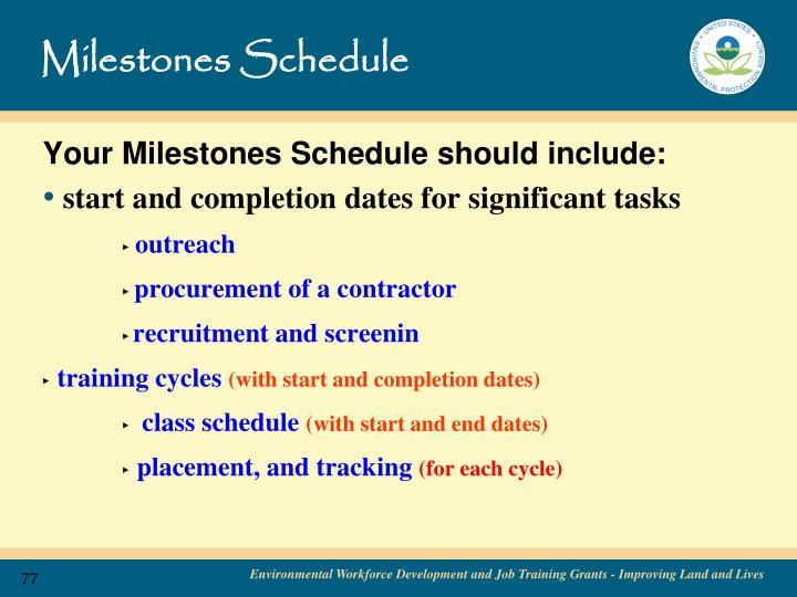 Milestones Schedule