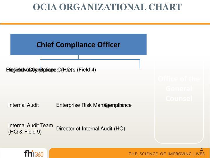 OCIA ORGANIZATIONAL CHART