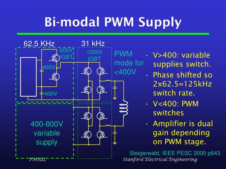 Bi-modal PWM Supply