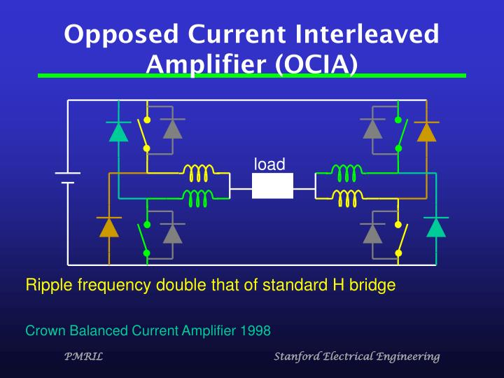 Opposed Current Interleaved Amplifier (OCIA)
