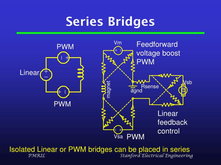 Series Bridges