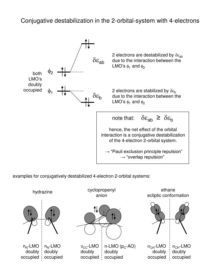 Conjugative destabilization in the 2-orbital-system with 4-electrons