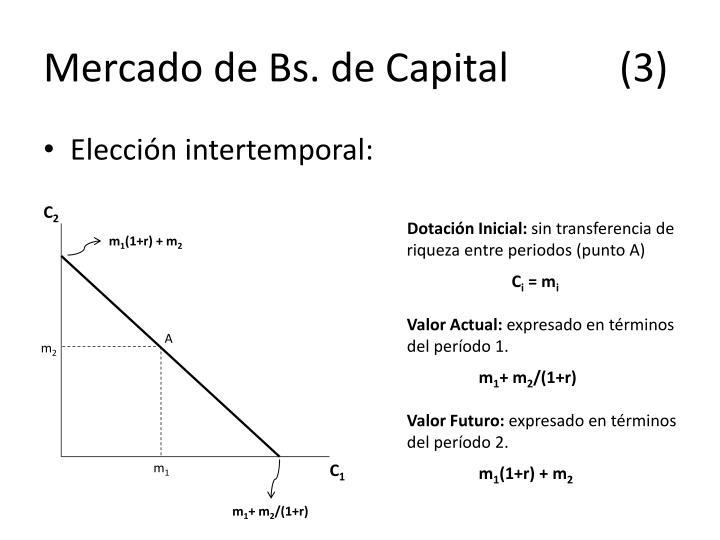 Mercado de Bs. de Capital(3)
