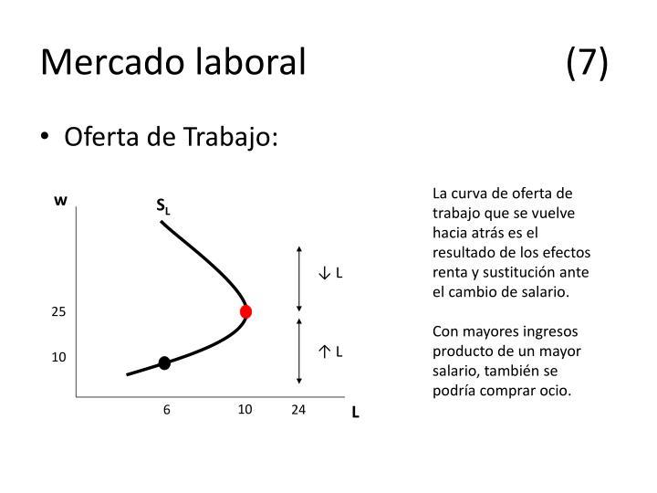 Mercado laboral(7)