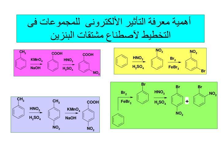أهمية معرفة التأثير الألكترونى  للمجموعات فى التخطيط لآصطناع مشتقات البنزين