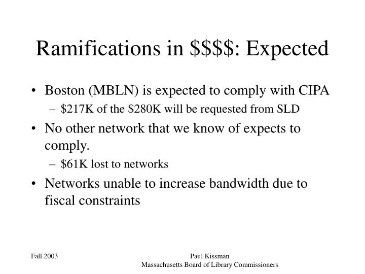 Ramifications in $$$$: Expected