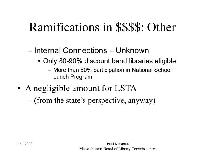 Ramifications in $$$$: Other