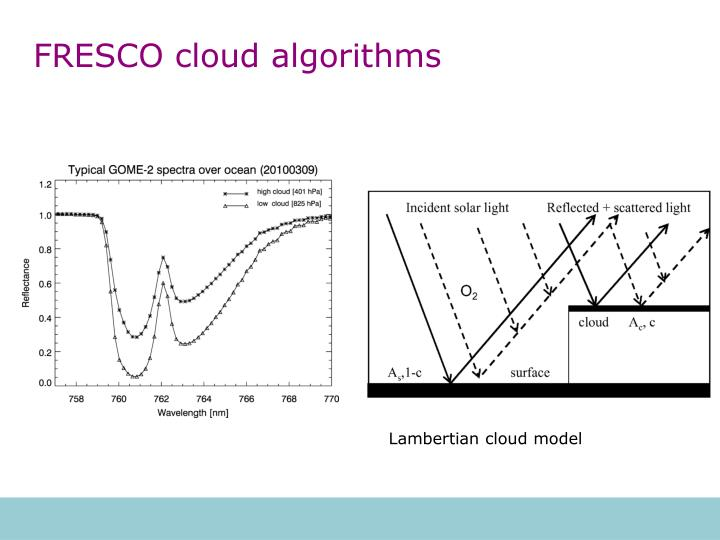 FRESCO cloud algorithms