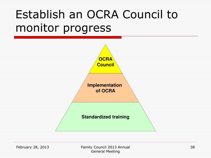 Establish an OCRA Council to monitor progress