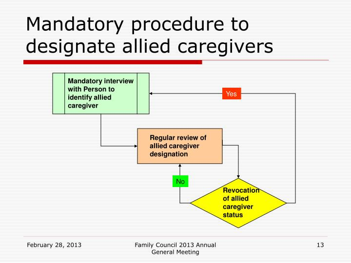 Mandatory interview with Person to identify allied caregiver