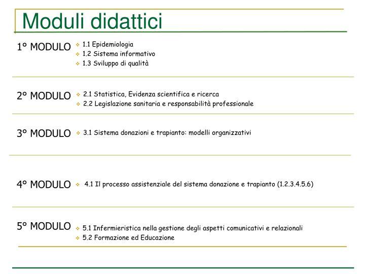 Moduli didattici