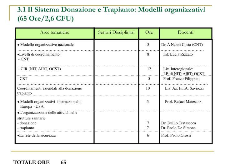 3.1 Il Sistema Donazione e Trapianto: Modelli organizzativi