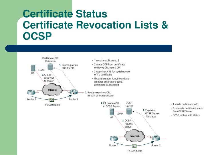 Certificate status certificate revocation lists ocsp