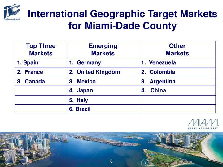 International Geographic Target Markets