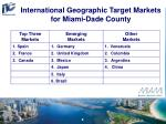 international geographic target markets for miami dade county