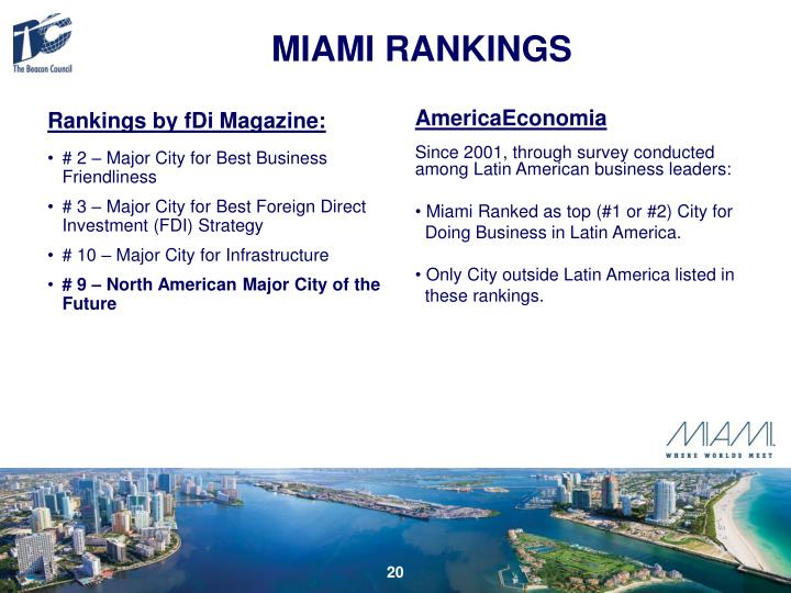Rankings by fDi Magazine: