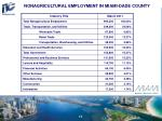 nonagricultural employment in miami dade county