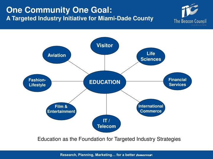 One Community One Goal: