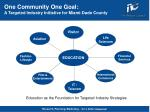 one community one goal a targeted industry initiative for miami dade county
