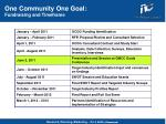 one community one goal fundraising and timeframe