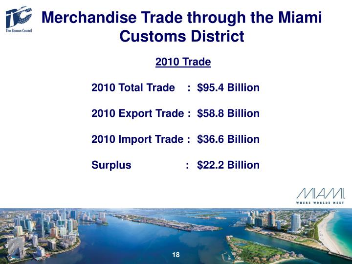 Merchandise Trade through the Miami Customs District