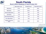 south florida racial ethnic breakdown in south florida 2010