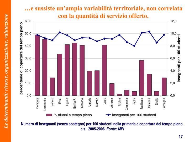 e sussiste unampia variabilit territoriale, non correlata con la quantit di servizio offerto.