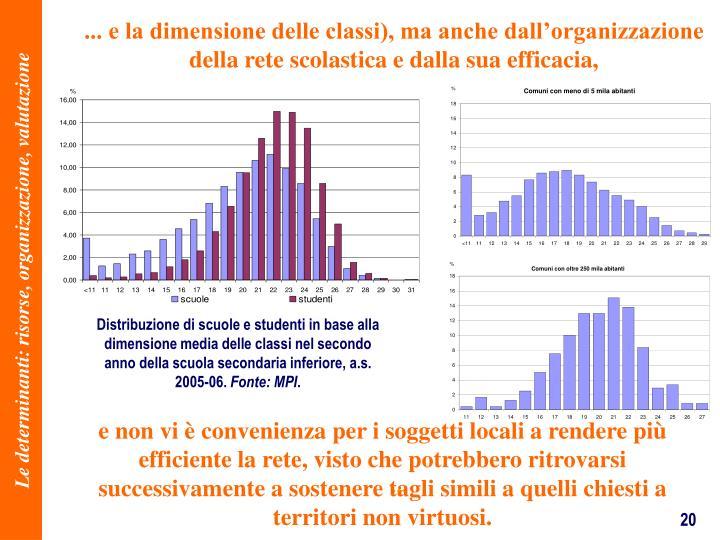 ... e la dimensione delle classi), ma anche dallorganizzazione della rete scolastica e dalla sua efficacia,
