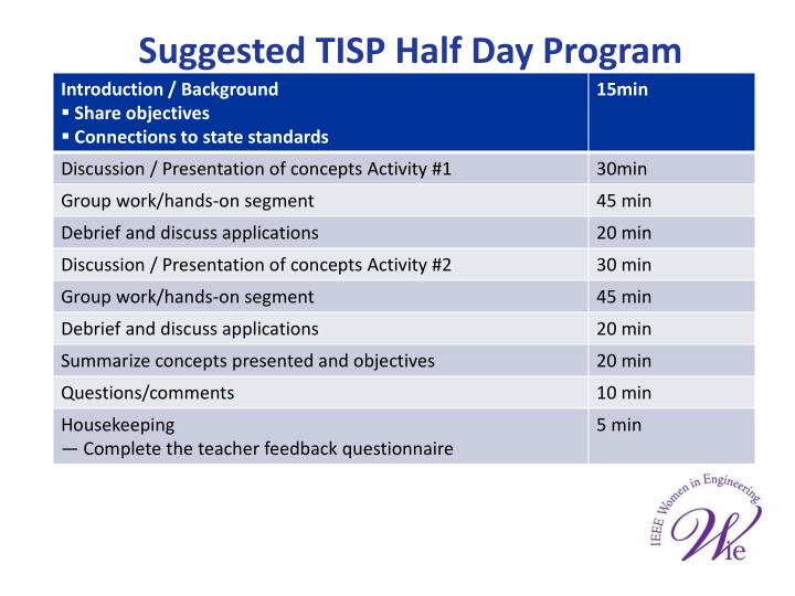 Suggested TISP Half Day Program