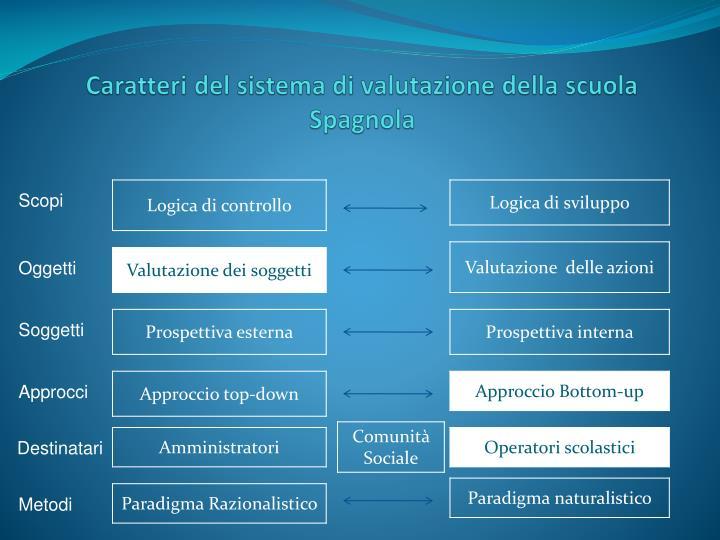 Caratteri del sistema di valutazione della scuola Spagnola