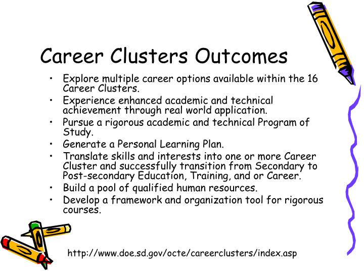 Career Clusters Outcomes