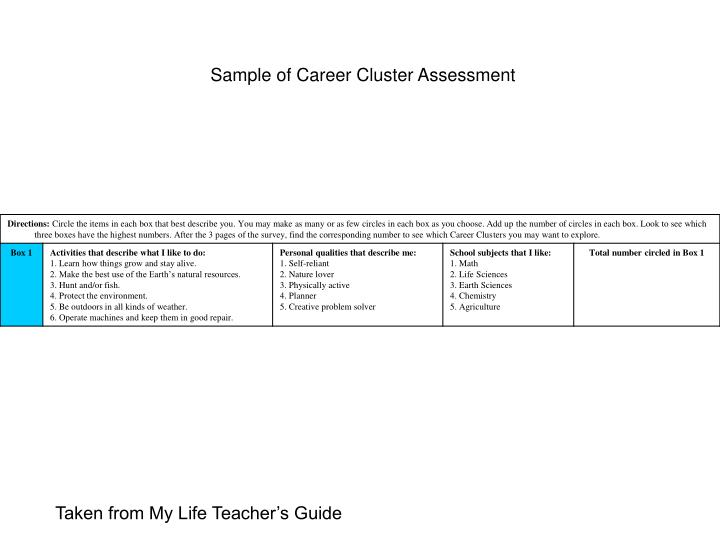 Sample of Career Cluster Assessment