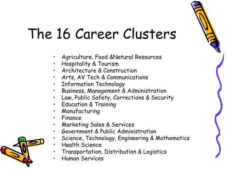 The 16 Career Clusters