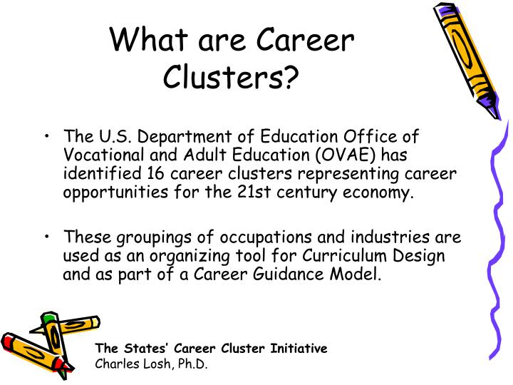 What are Career Clusters?
