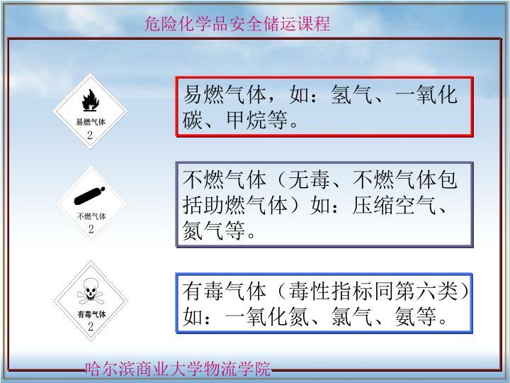易燃气体,如:氢气、一氧化碳、甲烷等。