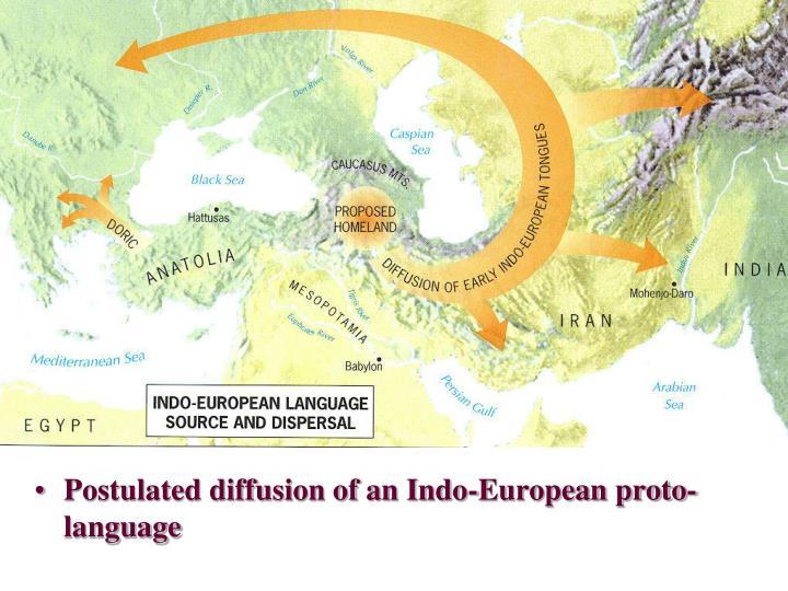 Postulated diffusion of an Indo-European proto-language